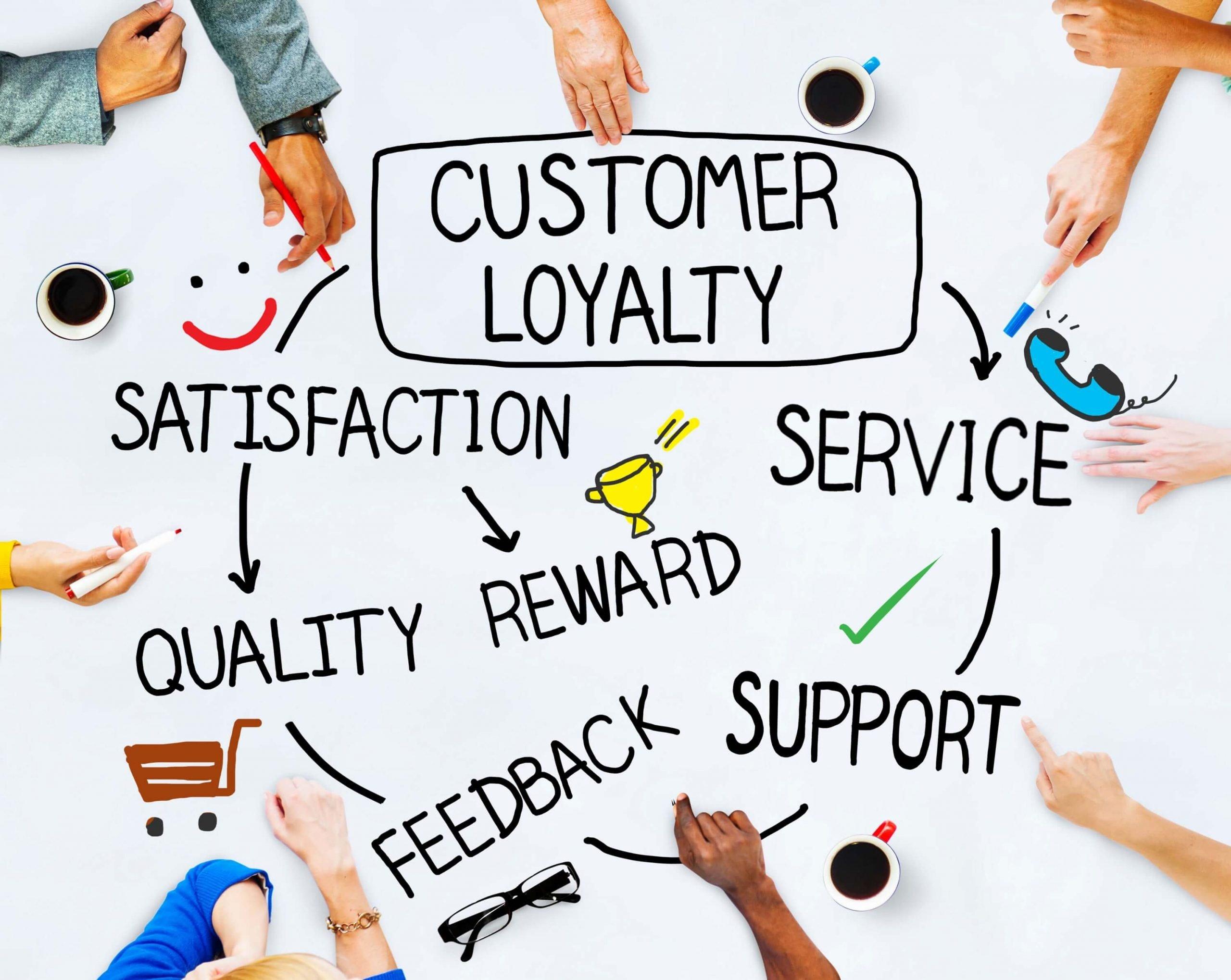 Aumentare la fidelizzazione dei clienti